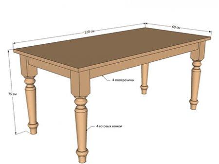 Стол для кухни своими руками