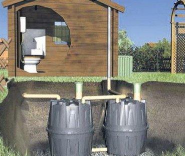 Дачный туалет с септиком своими руками