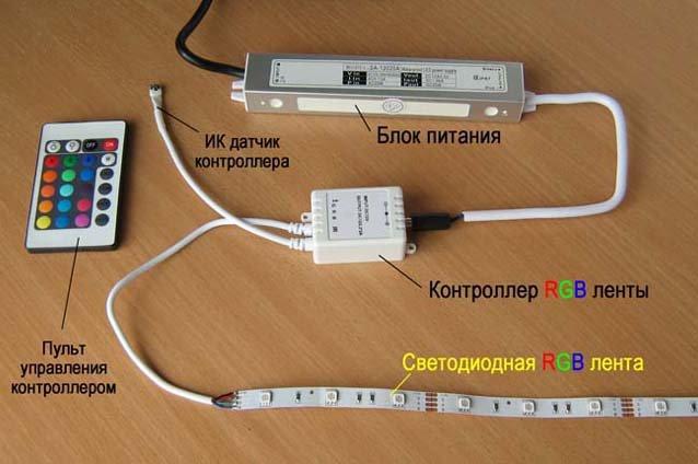 Как сделать светодиодную подсветку комнаты своими руками